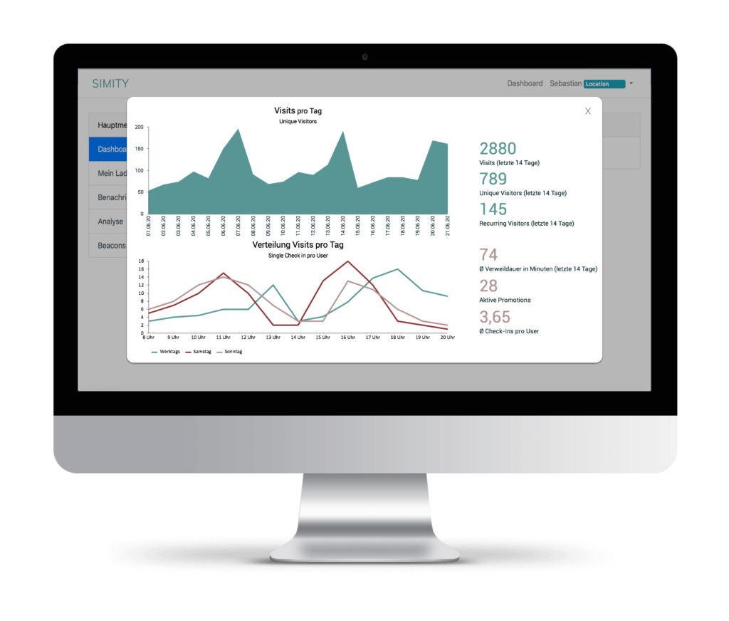 Backend Mockup Datenanalyse